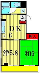 ドフィーヌ常盤平1[2階]の間取り