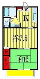 カナスギハウス[1階]の間取り