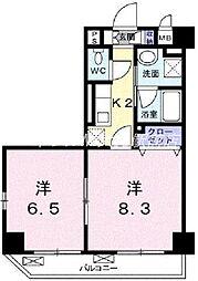 ラフィネ医大東[2階]の間取り