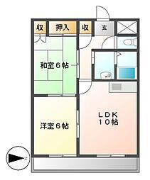 リバーサイド前田[3階]の間取り