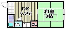 ハイツマルナカ[101号室]の間取り