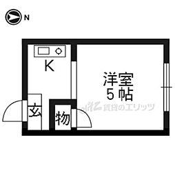 大宮駅 1.9万円