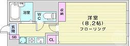 卸町駅 3.3万円