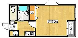 ソラール羽衣[202号室]の間取り