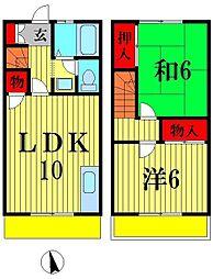 [テラスハウス] 千葉県松戸市栄町3丁目 の賃貸【千葉県 / 松戸市】の間取り