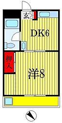 本千葉駅 3.6万円