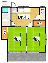 古沢アパート[201号室号室]の間取り