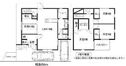 神鉄三田線 田尾寺駅 徒歩20分