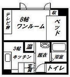 学校前 4.3万円