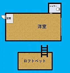 両国駅 5.3万円