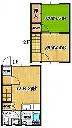 ガーデンコート宮崎台[D17号室号室]の間取り