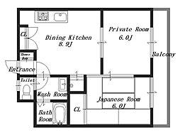 ビクトワール八木[2階]の間取り