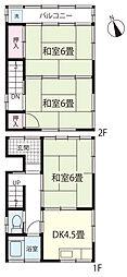 堀切菖蒲園駅 1,450万円
