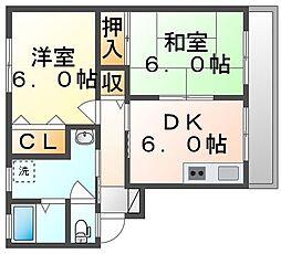 香川県高松市太田下町の賃貸アパートの間取り