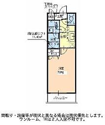 フジパレス デルフィ鳳南[2階]の間取り
