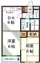 東京都小平市御幸町の賃貸マンションの間取り