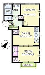ガーデンコート多摩川 bt[201kk号室]の間取り