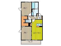(仮)大谷口D-room B棟[2階]の間取り