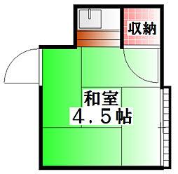 西武池袋線 椎名町駅 徒歩4分の賃貸アパート 2階ワンルームの間取り