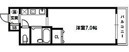 リバーサイド新大阪[2階]の間取り
