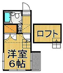WING越谷[2階]の間取り