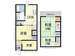 京阪交野線 枚方市駅 徒歩8分