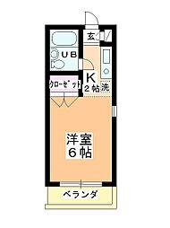 ステーションヴィラ鶴ヶ島[201号室]の間取り