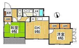 神奈川県横浜市戸塚区原宿1丁目の賃貸アパートの間取り