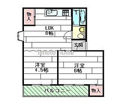 セレナ東豊中[2階]の間取り