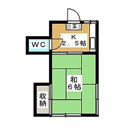 西馬込駅 3.8万円