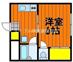 岡山県岡山市北区東古松2丁目の賃貸アパートの間取り