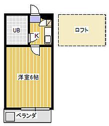 RARA新松戸?2[2階]の間取り
