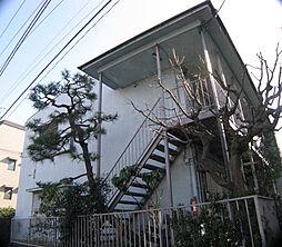 近藤アパート
