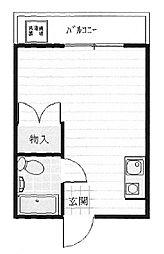 日栄ビル[3階号室]の間取り