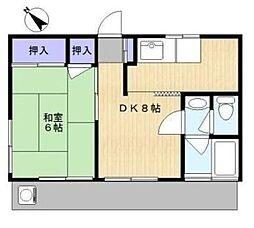 リバーサイドハウス bt[101kk号室]の間取り
