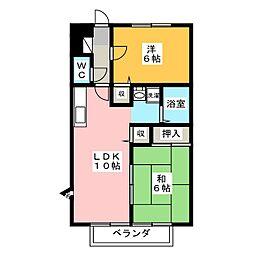パナボヌールアベ[1階]の間取り