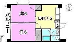 M&P−3[201 号室号室]の間取り