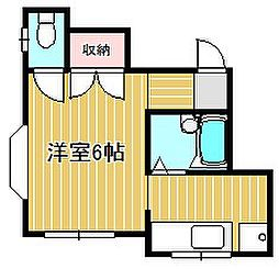 神奈川県川崎市中原区上丸子山王町2丁目の賃貸アパートの間取り