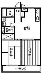 アーバンHIYOSHI[402号室]の間取り