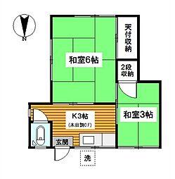 神奈川県横浜市鶴見区朝日町1丁目の賃貸アパートの間取り