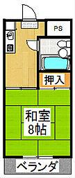京都府京都市山科区小野西浦の賃貸マンションの間取り