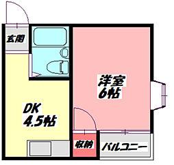 プチシャトー深田