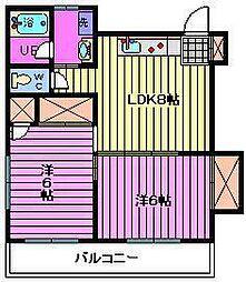 メゾン・ピレネー[2階]の間取り
