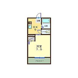 サンライズヌマカミ[2階]の間取り