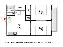 KMKハイツ[203号室号室]の間取り