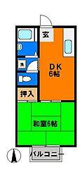 都賀駅 3.5万円