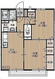 コンフォート狭山台II[202号室号室]の間取り