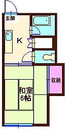 鈴木ハイツB[2F号室]の間取り