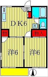 千葉県松戸市小金清志町2の賃貸アパートの間取り