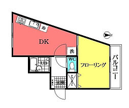 東京都荒川区町屋8丁目の賃貸マンションの間取り